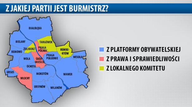 Przynależność partyjna burmistrzów dzielnic tvnwarszawa.pl