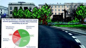 CBOS: większość chce pomnika smoleńskiego